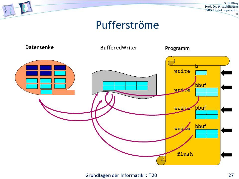 Dr. G. Rößling Prof. Dr. M. Mühlhäuser RBG / Telekooperation © Grundlagen der Informatik I: T20 Pufferströme 27 Datensenke Programm BufferedWriter b w