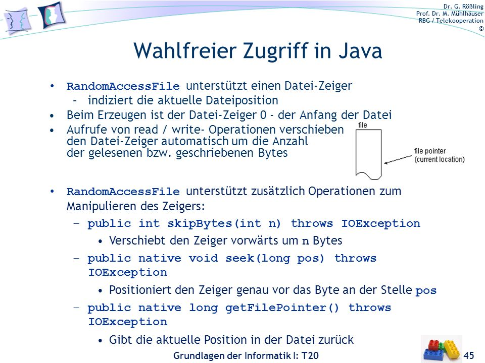 Dr. G. Rößling Prof. Dr. M. Mühlhäuser RBG / Telekooperation © Grundlagen der Informatik I: T20 Wahlfreier Zugriff in Java RandomAccessFile unterstütz
