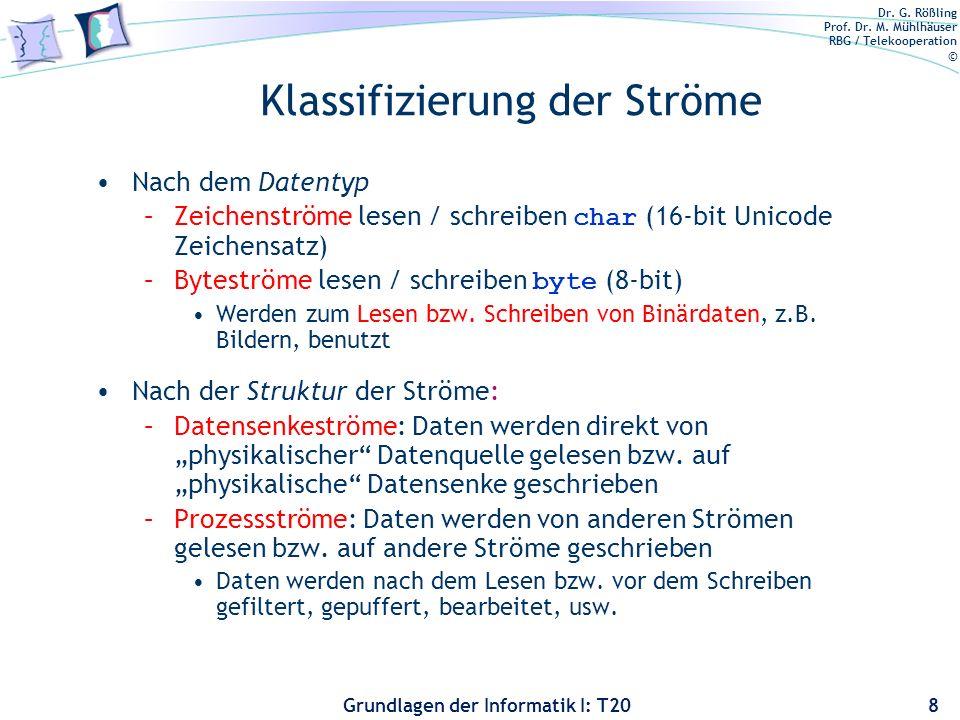 Dr. G. Rößling Prof. Dr. M. Mühlhäuser RBG / Telekooperation © Grundlagen der Informatik I: T20 Klassifizierung der Ströme Nach dem Datentyp –Zeichens