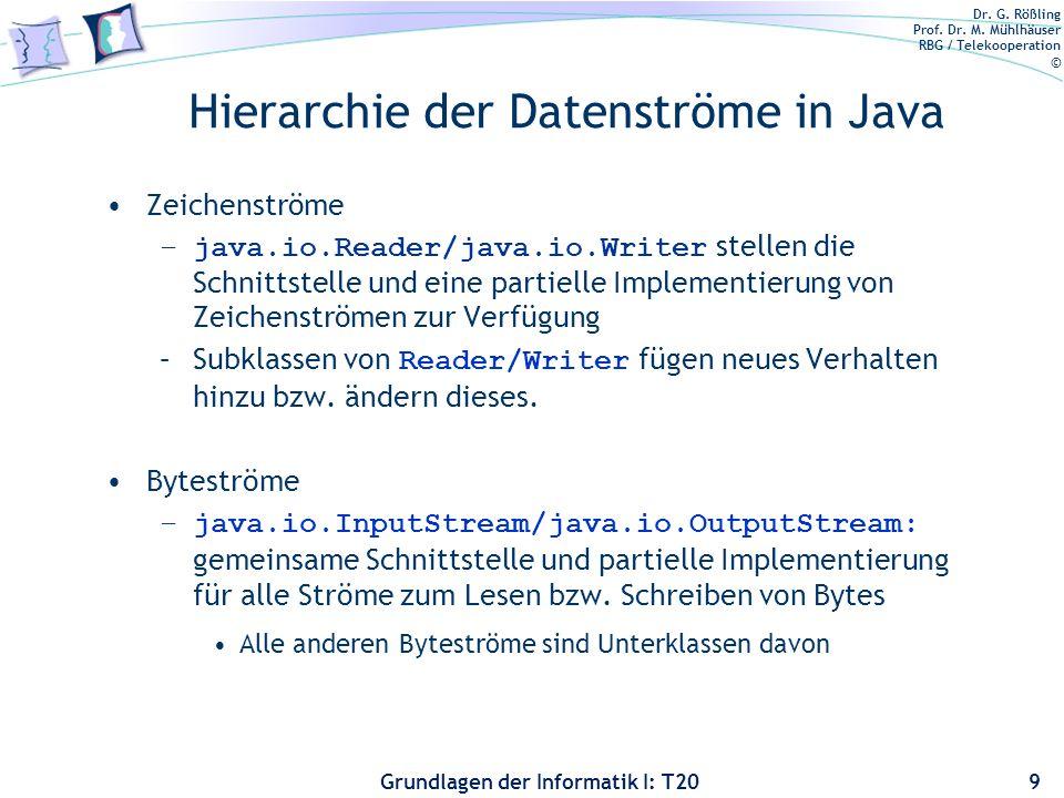 Dr. G. Rößling Prof. Dr. M. Mühlhäuser RBG / Telekooperation © Grundlagen der Informatik I: T20 Hierarchie der Datenströme in Java Zeichenströme –java