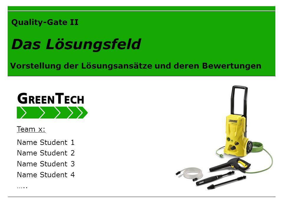 2 Arbeitsinhalte bis QG II Lösungsfeld entwickeln Auswahl und Bewerten Ergebnis der Bewertung, Ranking, Auswahl der vielversprechendsten Konzepte 13.12.2013 | GreenTech AG | Quality Gate 2 | Team x |