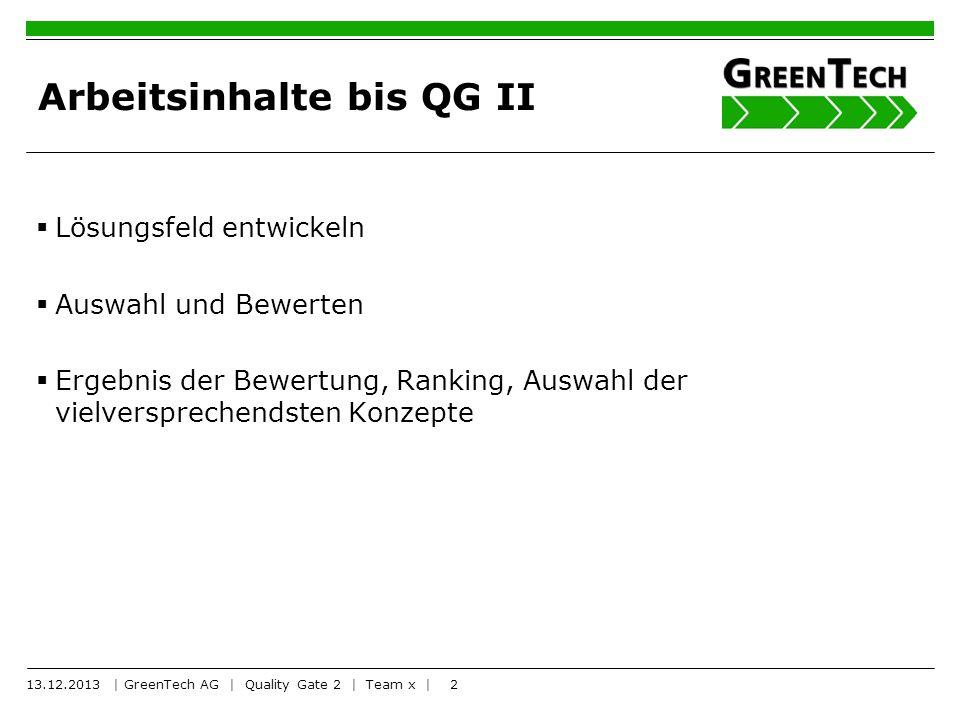2 Arbeitsinhalte bis QG II Lösungsfeld entwickeln Auswahl und Bewerten Ergebnis der Bewertung, Ranking, Auswahl der vielversprechendsten Konzepte 13.1