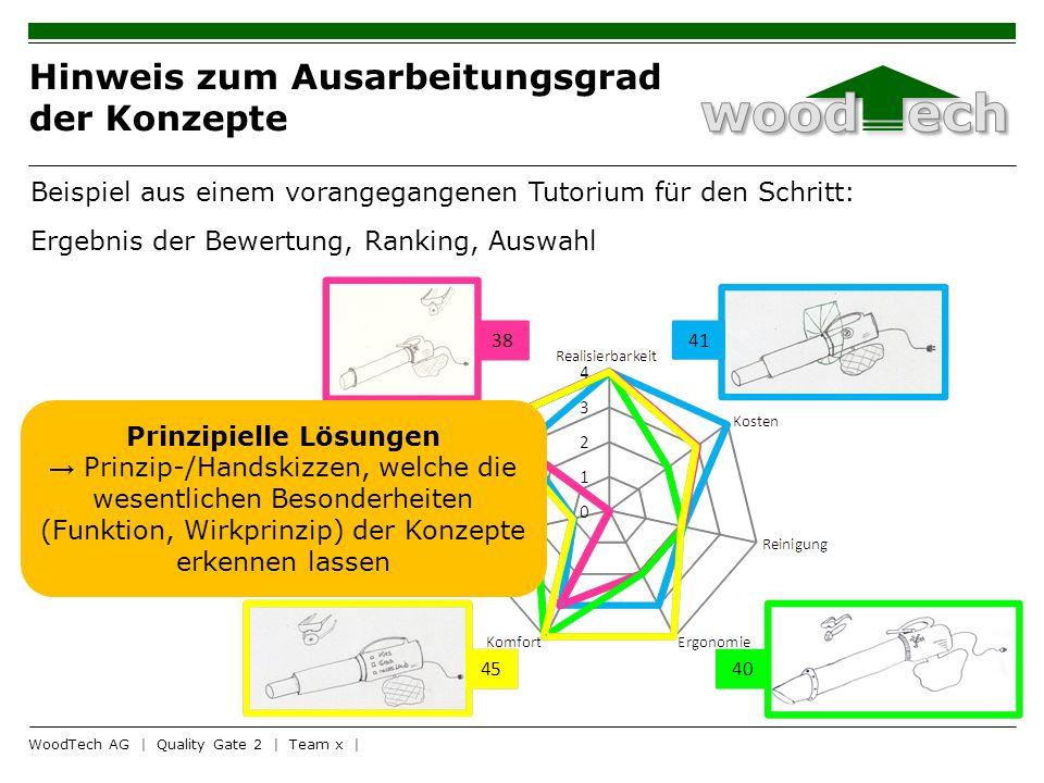 Hinweis zum Ausarbeitungsgrad der Konzepte WoodTech AG | Quality Gate 2 | Team x | Beispiel aus einem vorangegangenen Tutorium für den Schritt: Ergebn