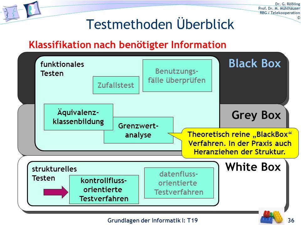 Dr. G. Rößling Prof. Dr. M. Mühlhäuser RBG / Telekooperation © Grundlagen der Informatik I: T19 Testmethoden Strukturelle Testmethoden: basieren auf d