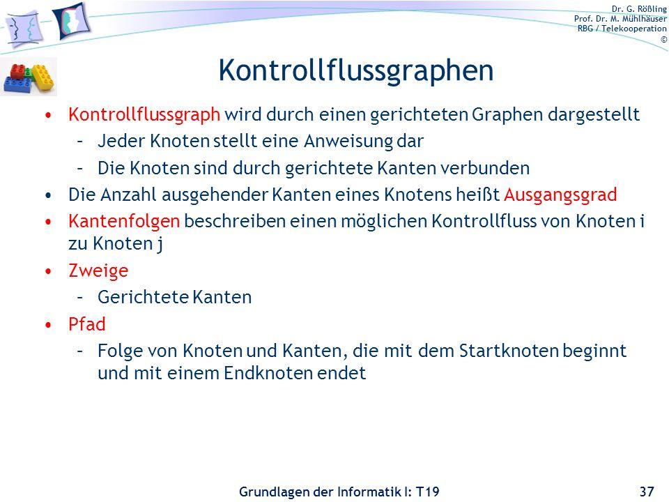 Dr. G. Rößling Prof. Dr. M. Mühlhäuser RBG / Telekooperation © Grundlagen der Informatik I: T19 Testmethoden Überblick 36 Black Box Grey Box White Box