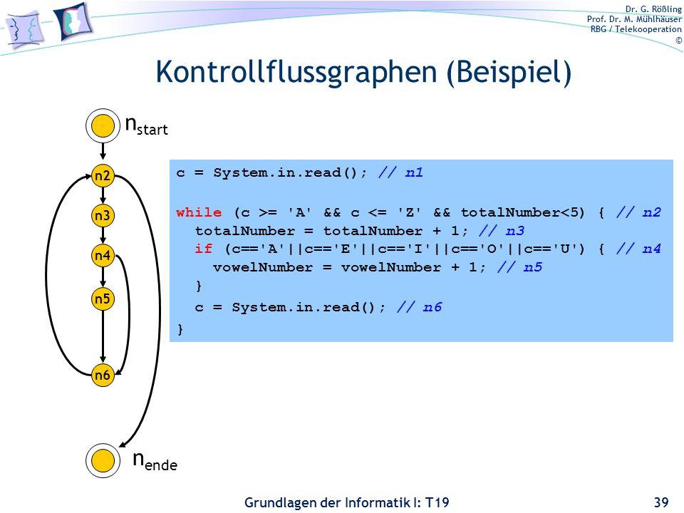 Dr. G. Rößling Prof. Dr. M. Mühlhäuser RBG / Telekooperation © Grundlagen der Informatik I: T19 Kontrollflussgraphen Kontrollflussgraphen besitzen gru