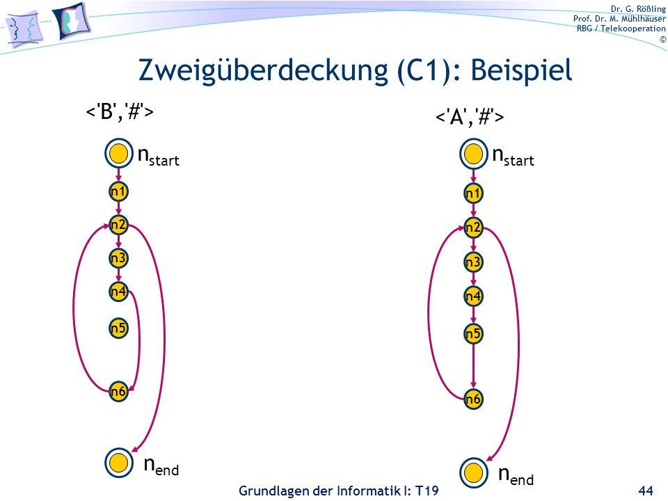 Dr. G. Rößling Prof. Dr. M. Mühlhäuser RBG / Telekooperation © Grundlagen der Informatik I: T19 Zweigüberdeckung (C1-Test) 43 Ziel: Die Ausführung all
