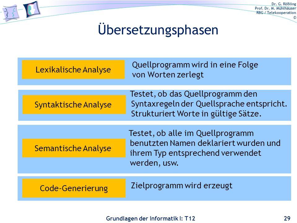 Dr. G. Rößling Prof. Dr. M. Mühlhäuser RBG / Telekooperation © Grundlagen der Informatik I: T12 Übersetzungsphasen Quellprogramm wird in eine Folge vo