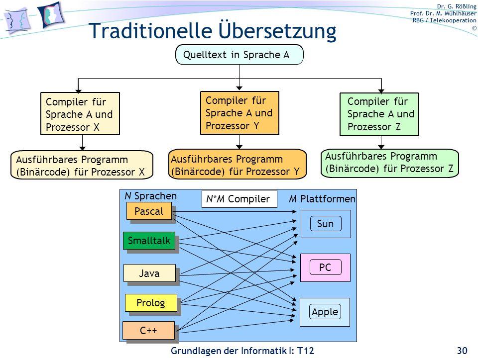 Dr. G. Rößling Prof. Dr. M. Mühlhäuser RBG / Telekooperation © Grundlagen der Informatik I: T12 Traditionelle Übersetzung 30 Quelltext in Sprache A Co
