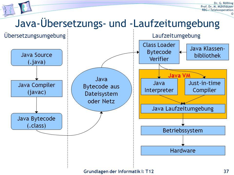 Dr. G. Rößling Prof. Dr. M. Mühlhäuser RBG / Telekooperation © Grundlagen der Informatik I: T12 Java-Übersetzungs- und -Laufzeitumgebung 37 Java Sourc