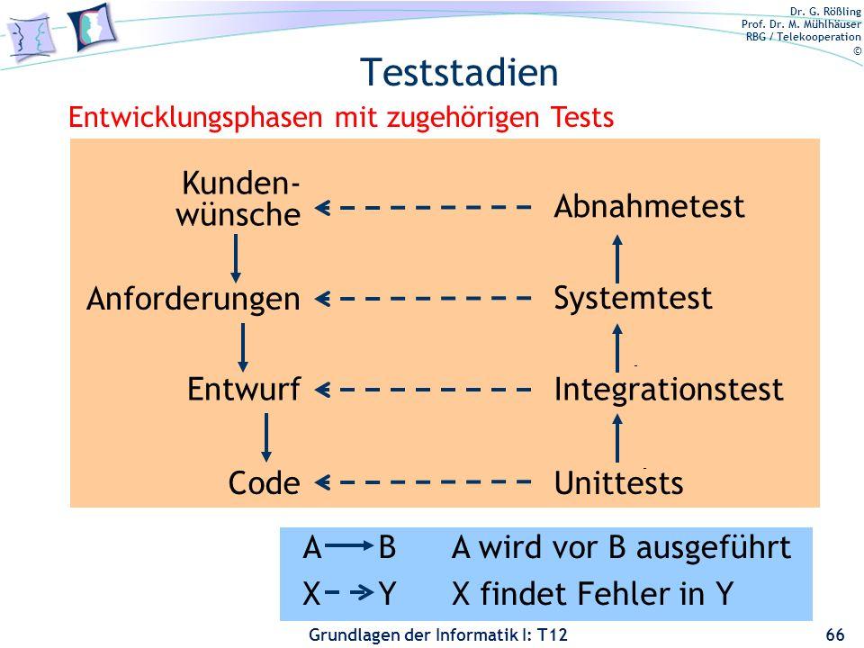 Dr. G. Rößling Prof. Dr. M. Mühlhäuser RBG / Telekooperation © Grundlagen der Informatik I: T12 Teststadien 66 Kunden- wünsche Entwurf Code Abnahmetes