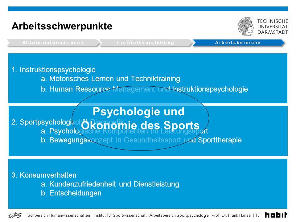 Fachbereich Humanwissenschaften | Institut für Sportwissenschaft | Arbeitsbereich Sportpsychologie | Prof. Dr. Frank Hänsel | 16 1. Instruktionspsycho