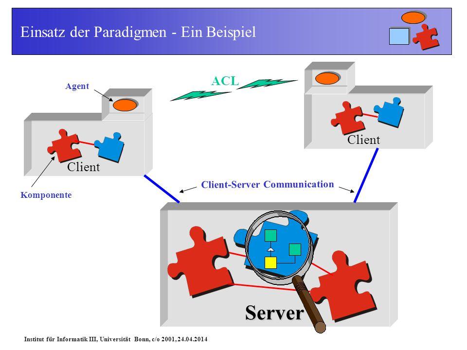 Institut für Informatik III, Universität Bonn, c/o 2001, 24.04.2014 Client Server ACL Einsatz der Paradigmen - Ein Beispiel Client-Server Communication Agent Komponente