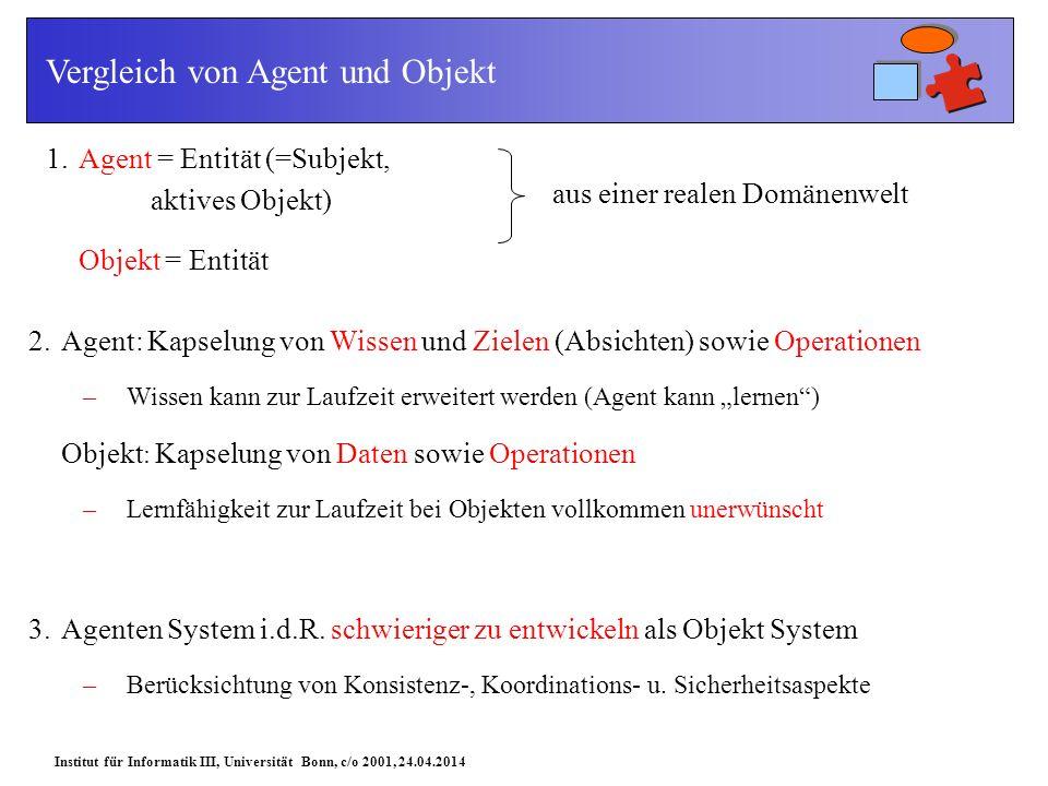 Institut für Informatik III, Universität Bonn, c/o 2001, 24.04.2014 Vergleich von Agent und Objekt 5.