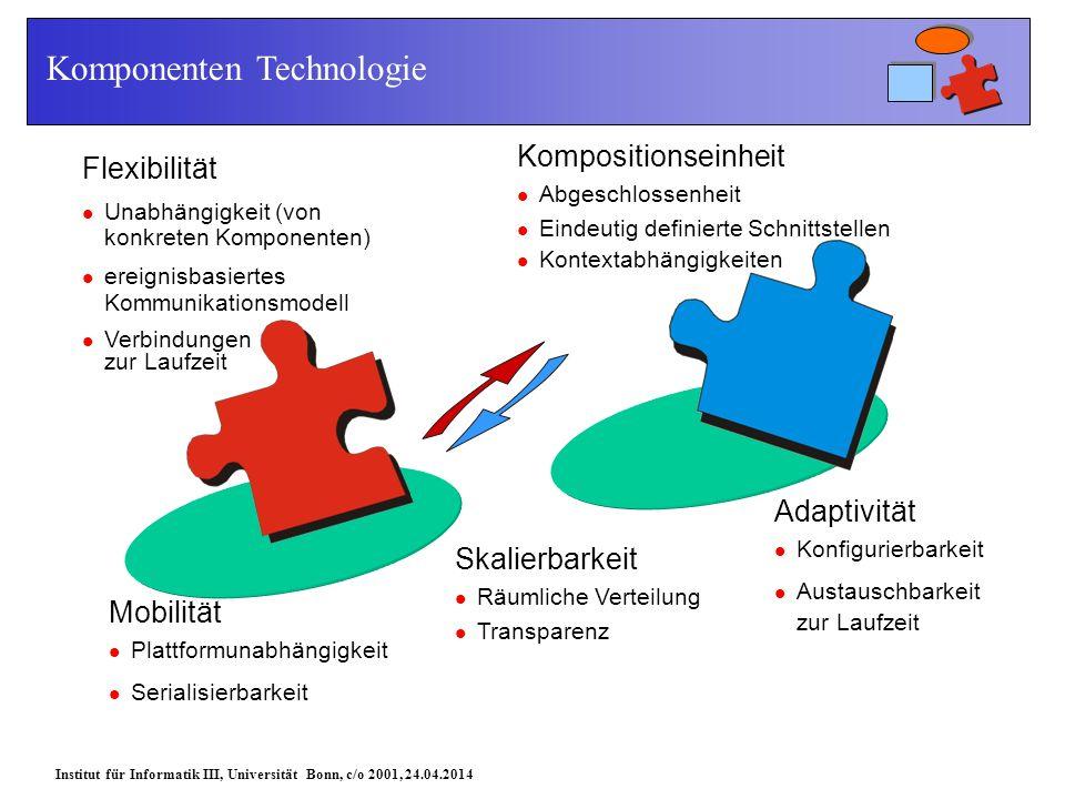 Institut für Informatik III, Universität Bonn, c/o 2001, 24.04.2014 Komponenten Technologie Kompositionseinheit l Abgeschlossenheit l Eindeutig definierte Schnittstellen l Kontextabhängigkeiten Adaptivität l Konfigurierbarkeit l Austauschbarkeit zur Laufzeit Mobilität l Plattformunabhängigkeit l Serialisierbarkeit Skalierbarkeit l Räumliche Verteilung l Transparenz Flexibilität l Unabhängigkeit (von konkreten Komponenten) l ereignisbasiertes Kommunikationsmodell l Verbindungen zur Laufzeit