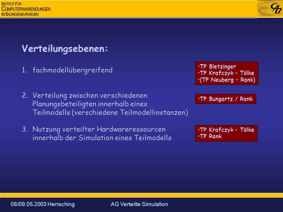 08/09.05.2003 HerrschingAG Verteilte Simulation Verteilungsebenen: 1.fachmodellübergreifend 2.Verteilung zwischen verschiedenen Planungsbeteiligten innerhalb eines Teilmodells (verschiedene Teilmodellinstanzen) 3.Nutzung verteilter Hardwareressourcen innerhalb der Simulation eines Teilmodells TP Bletzinger TP Krafczyk – Tölke (TP Neuberg – Rank) TP Bungartz / Rank TP Krafczyk – Tölke TP Rank