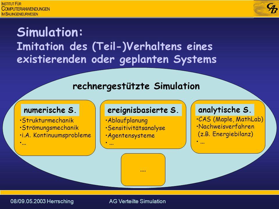 08/09.05.2003 HerrschingAG Verteilte Simulation Schnittstellentechnologie - Vielfalt vs.