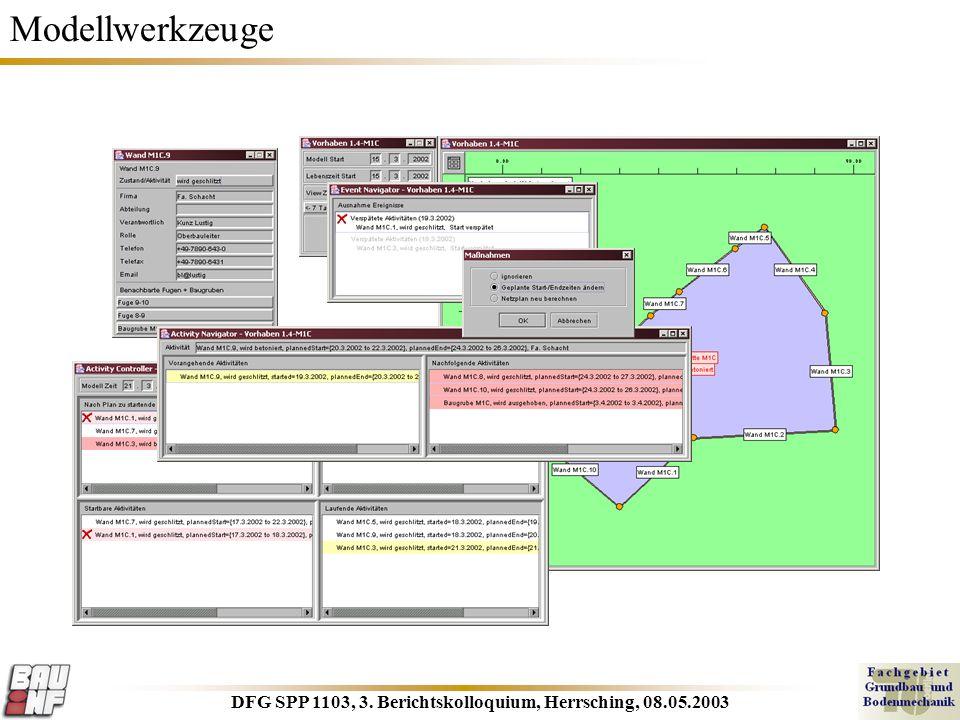DFG SPP 1103, 3. Berichtskolloquium, Herrsching, 08.05.2003 Modellwerkzeuge