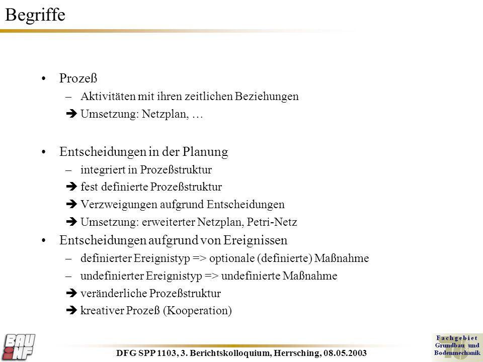 DFG SPP 1103, 3. Berichtskolloquium, Herrsching, 08.05.2003 Begriffe Prozeß –Aktivitäten mit ihren zeitlichen Beziehungen Umsetzung: Netzplan, … Entsc