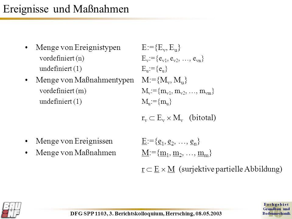 DFG SPP 1103, 3. Berichtskolloquium, Herrsching, 08.05.2003 Ereignisse und Maßnahmen Menge von EreignistypenE:={E v, E u } vordefiniert (n)E v :={e v1