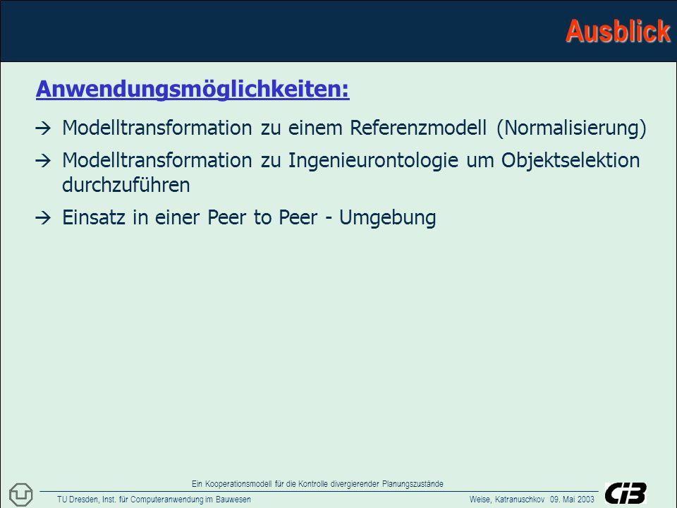 TU Dresden, Inst. für Computeranwendung im Bauwesen Weise, Katranuschkov 09.