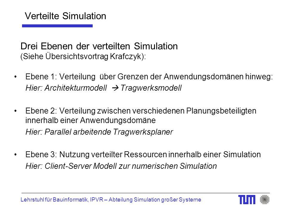 Lehrstuhl für Bauinformatik, IPVR – Abteilung Simulation großer Systeme Verteilte Simulation Ebene 1: Verteilung über Grenzen der Anwendungsdomänen hi