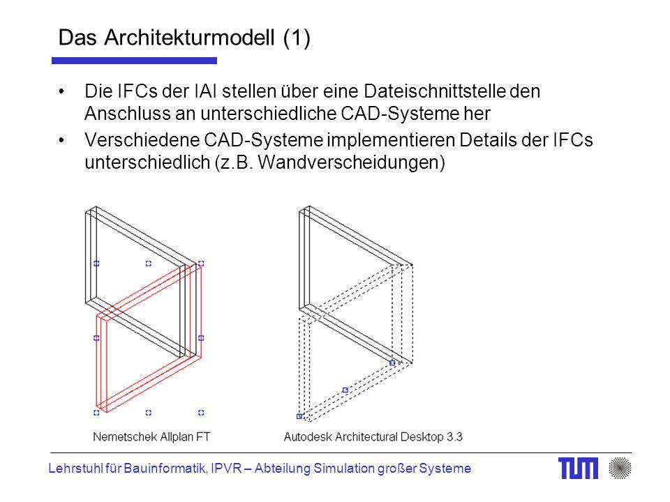 Lehrstuhl für Bauinformatik, IPVR – Abteilung Simulation großer Systeme Das Architekturmodell (1) Die IFCs der IAI stellen über eine Dateischnittstelle den Anschluss an unterschiedliche CAD-Systeme her Verschiedene CAD-Systeme implementieren Details der IFCs unterschiedlich (z.B.