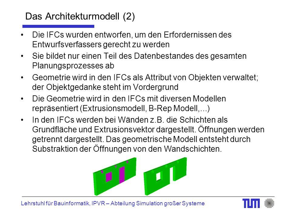 Lehrstuhl für Bauinformatik, IPVR – Abteilung Simulation großer Systeme Das Architekturmodell (2) Die IFCs wurden entworfen, um den Erfordernissen des Entwurfsverfassers gerecht zu werden Sie bildet nur einen Teil des Datenbestandes des gesamten Planungsprozesses ab Geometrie wird in den IFCs als Attribut von Objekten verwaltet; der Objektgedanke steht im Vordergrund Die Geometrie wird in den IFCs mit diversen Modellen repräsentiert (Extrusionsmodell, B-Rep Modell,...) In den IFCs werden bei Wänden z.B.