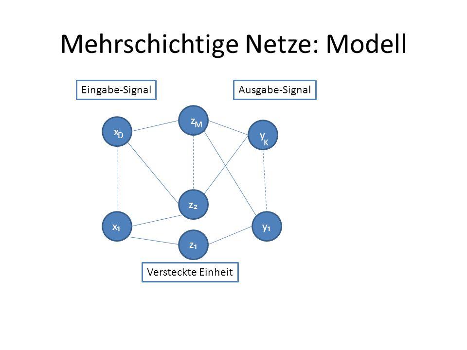 Mehrschichtige Netze: Modell y y x x z z z Eingabe-Signal Versteckte Einheit Ausgabe-Signal D M K