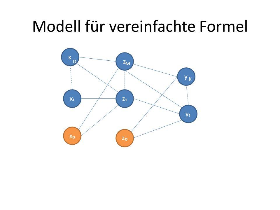 Modell für vereinfachte Formel x x x z z y y z D M K