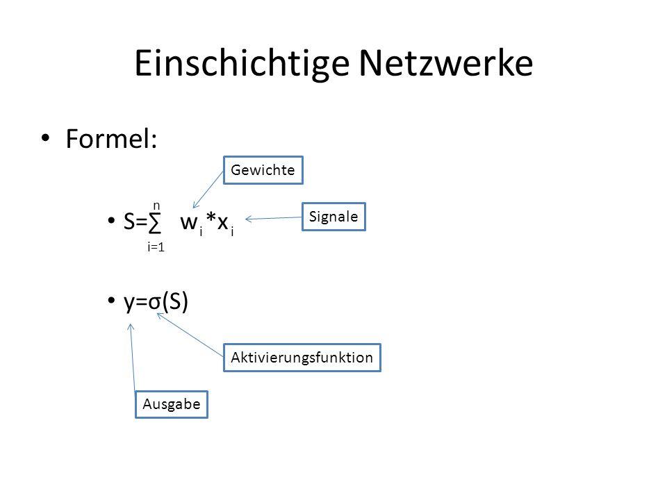 Einschichtige Netzwerke Formel: S= w *x y=σ(S) i=1 Gewichte Signale Aktivierungsfunktion Ausgabe n ii