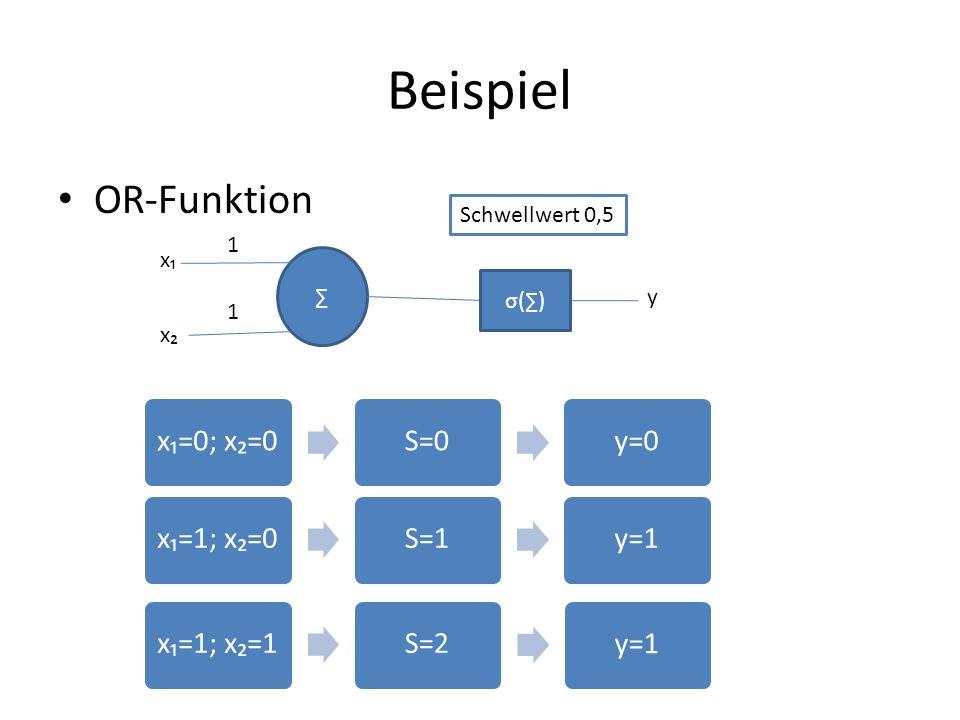 Beispiel OR-Funktion x x 1 1 σ() y Schwellwert 0,5 x=0; x=0S=0y=0x=1; x=0S=1y=1x=1; x=1S=2y=1