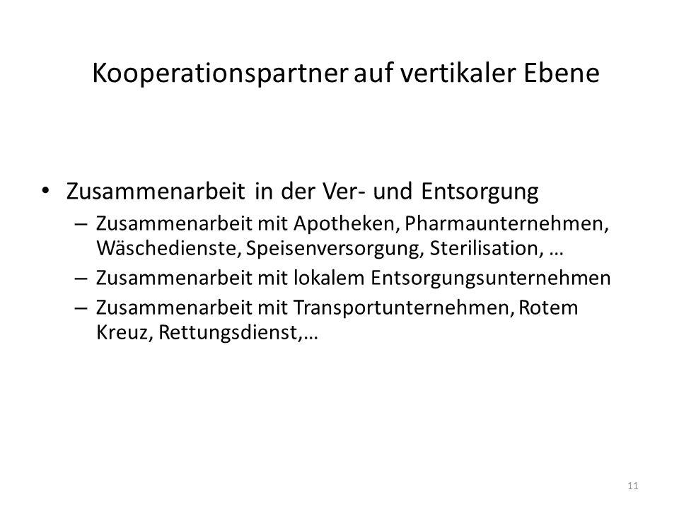 Kooperationspartner auf vertikaler Ebene Zusammenarbeit in der Ver- und Entsorgung – Zusammenarbeit mit Apotheken, Pharmaunternehmen, Wäschedienste, S