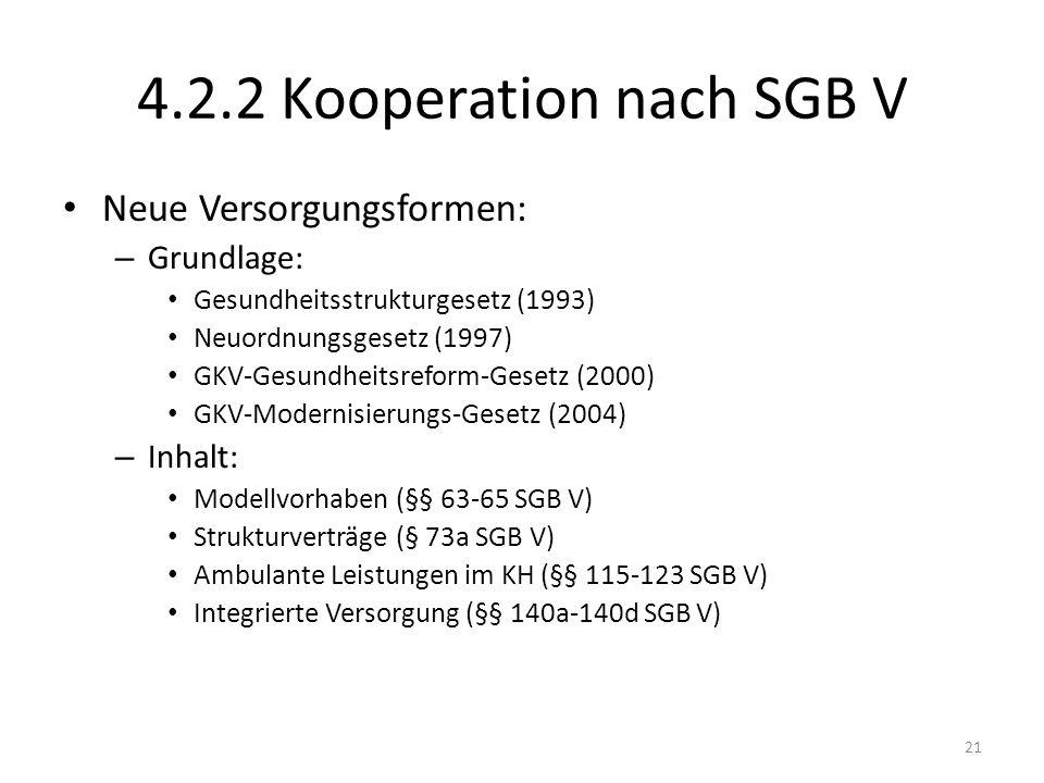 4.2.2 Kooperation nach SGB V Neue Versorgungsformen: – Grundlage: Gesundheitsstrukturgesetz (1993) Neuordnungsgesetz (1997) GKV-Gesundheitsreform-Gese