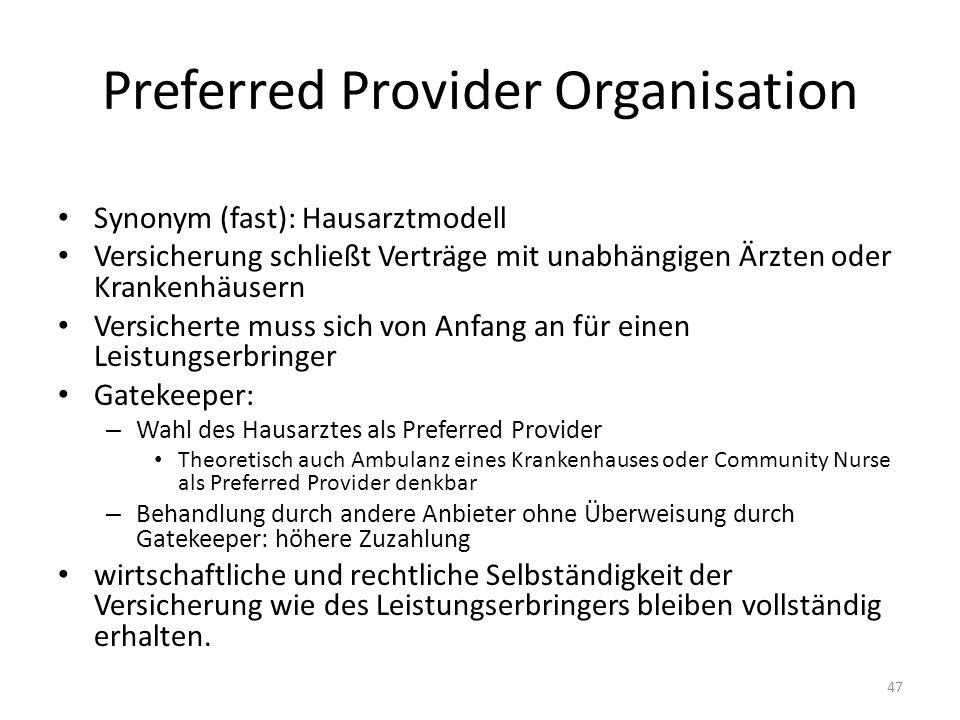 Preferred Provider Organisation Synonym (fast): Hausarztmodell Versicherung schließt Verträge mit unabhängigen Ärzten oder Krankenhäusern Versicherte