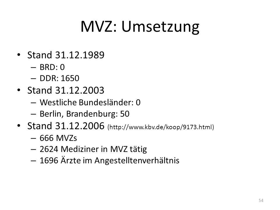 MVZ: Umsetzung Stand 31.12.1989 – BRD: 0 – DDR: 1650 Stand 31.12.2003 – Westliche Bundesländer: 0 – Berlin, Brandenburg: 50 Stand 31.12.2006 (http://w