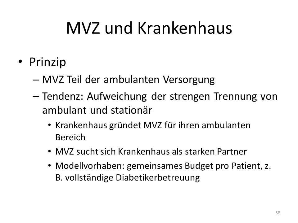MVZ und Krankenhaus Prinzip – MVZ Teil der ambulanten Versorgung – Tendenz: Aufweichung der strengen Trennung von ambulant und stationär Krankenhaus g