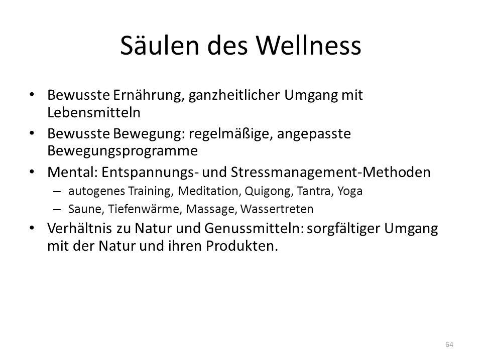 Säulen des Wellness Bewusste Ernährung, ganzheitlicher Umgang mit Lebensmitteln Bewusste Bewegung: regelmäßige, angepasste Bewegungsprogramme Mental: