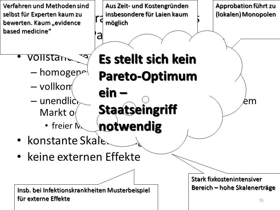 Voraussetzungen des Pareto-Optimums vollständige Konkurrenz – homogene Güter – vollkommene Information – unendlich viele Nachfrager und Anbieter auf d