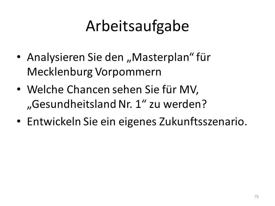 Arbeitsaufgabe Analysieren Sie den Masterplan für Mecklenburg Vorpommern Welche Chancen sehen Sie für MV, Gesundheitsland Nr. 1 zu werden? Entwickeln