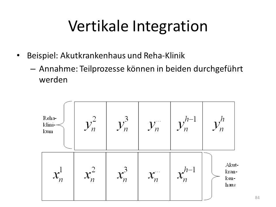 Vertikale Integration Beispiel: Akutkrankenhaus und Reha-Klinik – Annahme: Teilprozesse können in beiden durchgeführt werden 84