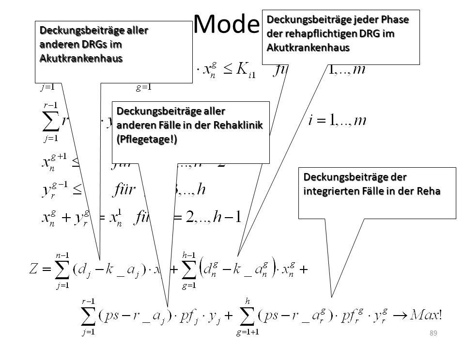 Modell Deckungsbeiträge aller anderen DRGs im Akutkrankenhaus Deckungsbeiträge jeder Phase der rehapflichtigen DRG im Akutkrankenhaus Deckungsbeiträge
