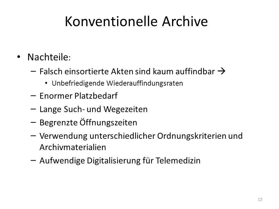 Konventionelle Archive Nachteile : – Falsch einsortierte Akten sind kaum auffindbar Unbefriedigende Wiederauffindungsraten – Enormer Platzbedarf – Lan