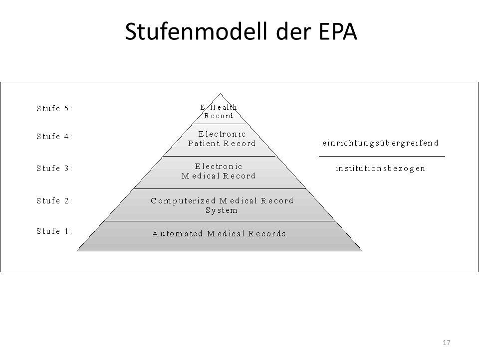 Stufenmodell der EPA 17