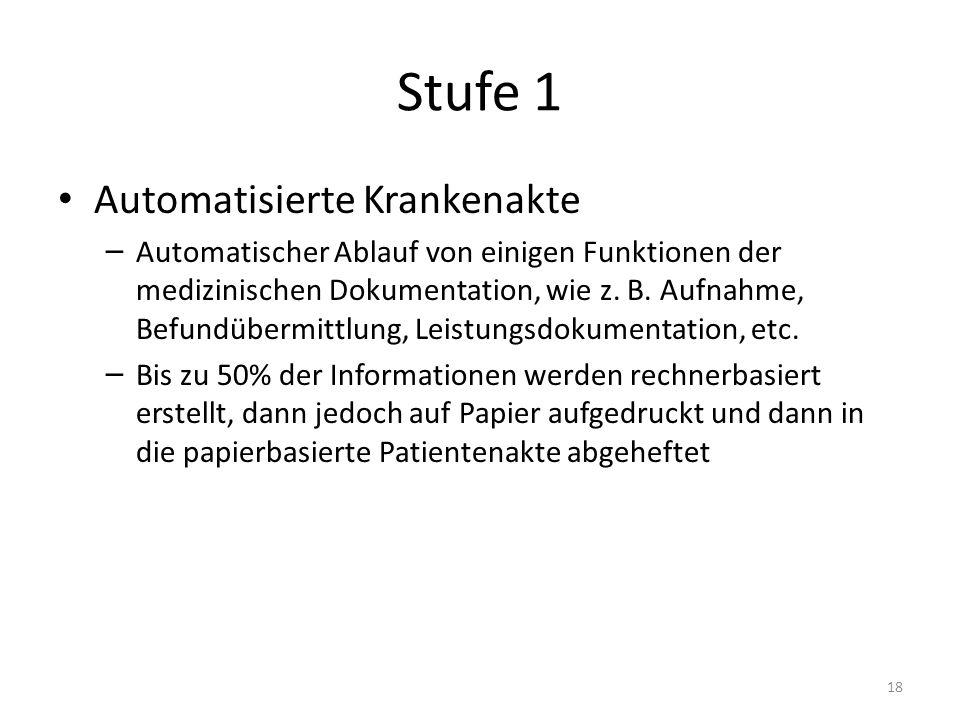 Stufe 1 Automatisierte Krankenakte – Automatischer Ablauf von einigen Funktionen der medizinischen Dokumentation, wie z. B. Aufnahme, Befundübermittlu
