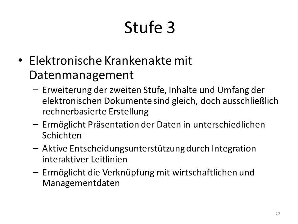 Stufe 3 Elektronische Krankenakte mit Datenmanagement – Erweiterung der zweiten Stufe, Inhalte und Umfang der elektronischen Dokumente sind gleich, do