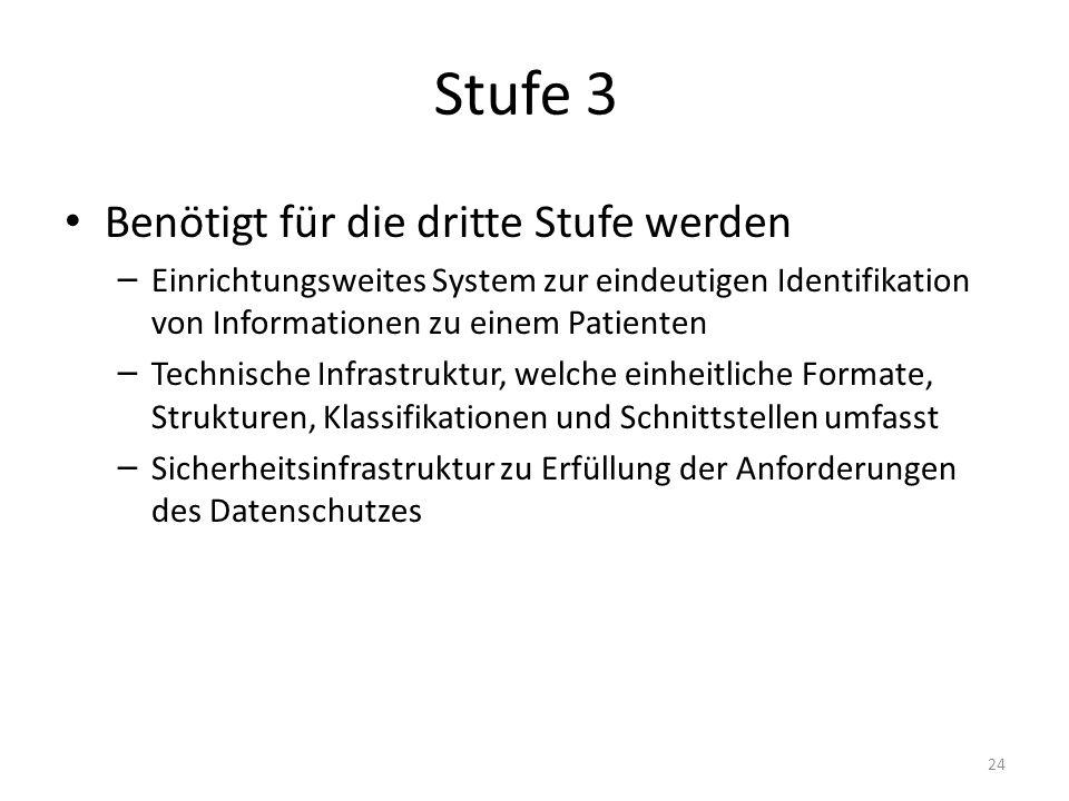 Stufe 3 Benötigt für die dritte Stufe werden – Einrichtungsweites System zur eindeutigen Identifikation von Informationen zu einem Patienten – Technis