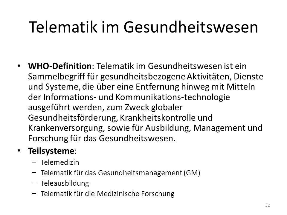 Telematik im Gesundheitswesen WHO-Definition: Telematik im Gesundheitswesen ist ein Sammelbegriff für gesundheitsbezogene Aktivitäten, Dienste und Sys