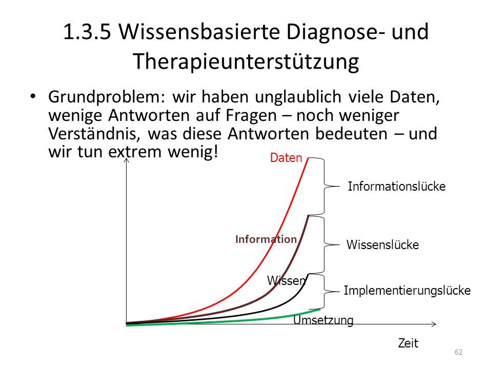 1.3.5 Wissensbasierte Diagnose- und Therapieunterstützung Grundproblem: wir haben unglaublich viele Daten, wenige Antworten auf Fragen – noch weniger