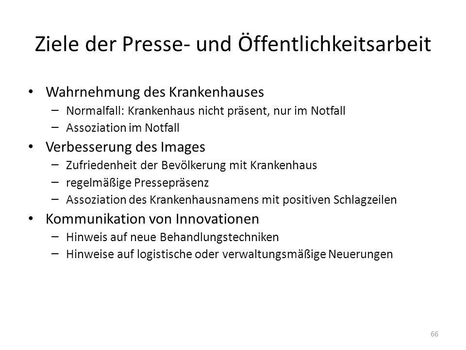 Ziele der Presse- und Öffentlichkeitsarbeit Wahrnehmung des Krankenhauses – Normalfall: Krankenhaus nicht präsent, nur im Notfall – Assoziation im Not